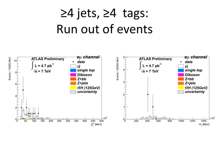 ≥4 jets, ≥4  tags: