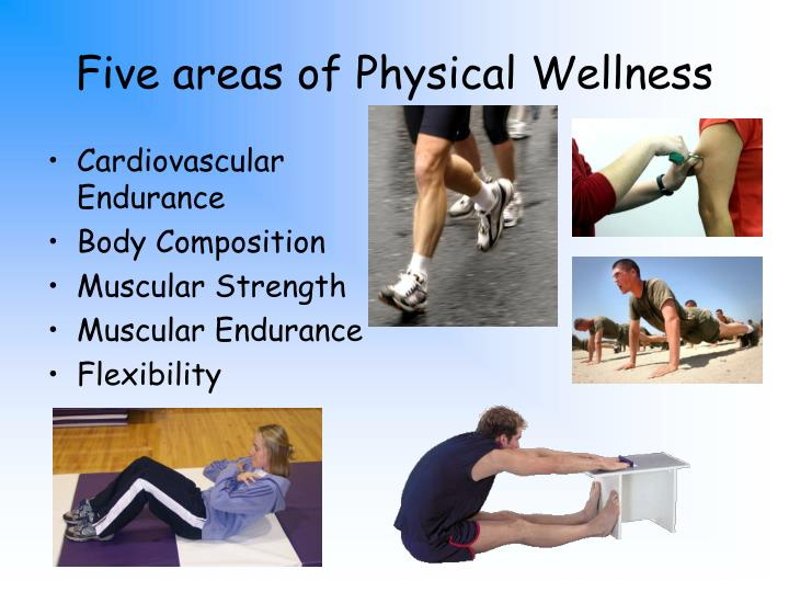 Five areas of Physical Wellness