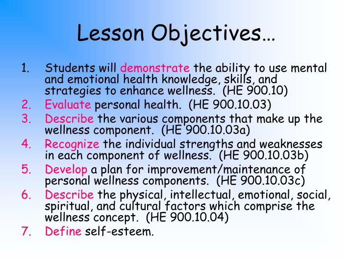 Lesson Objectives…