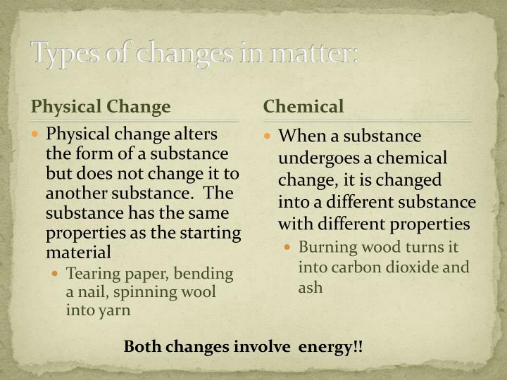 Types of changes in matter