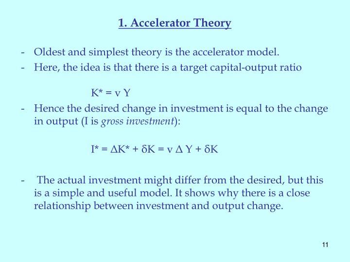 1. Accelerator Theory