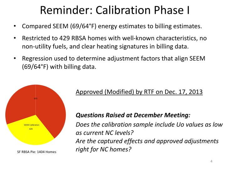 Reminder: Calibration Phase I