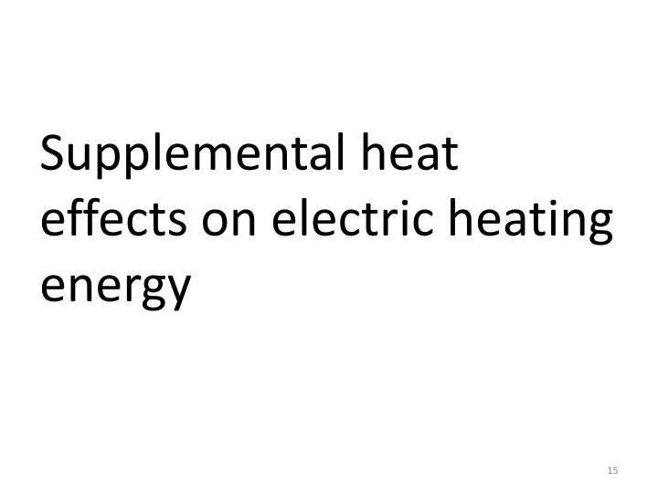 Supplemental heat effects on electric heating energy