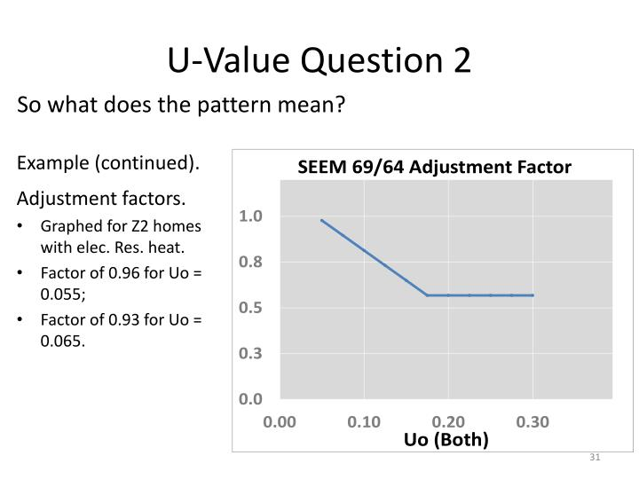 U-Value Question 2