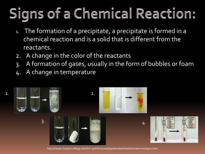 Signs of a Chemical Reaction: