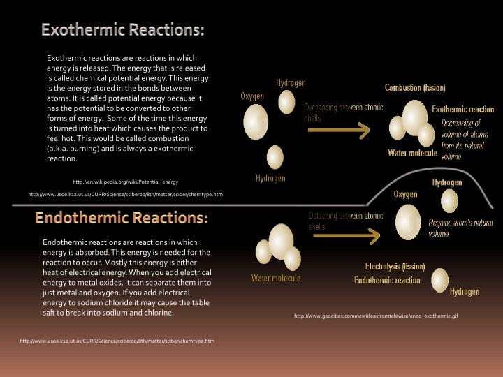 Exothermic Reactions: