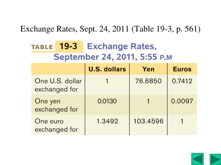Exchange Rates, Sept. 24, 2011 (Table 19-3, p. 561)