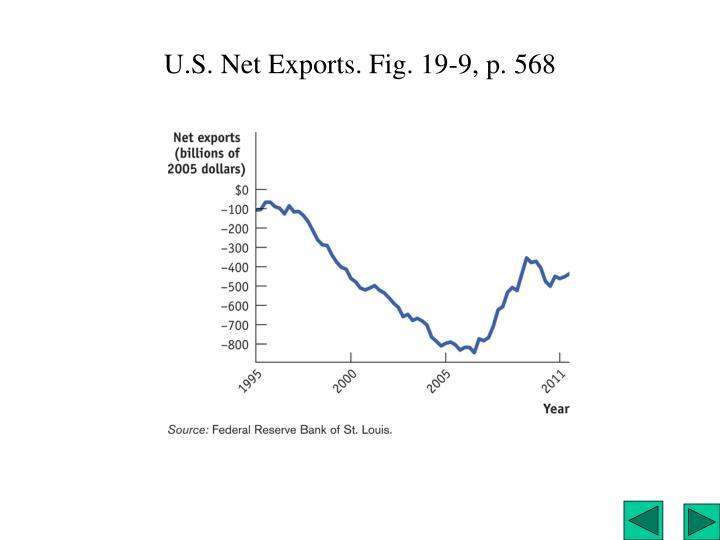U.S. Net Exports. Fig. 19-9, p. 568