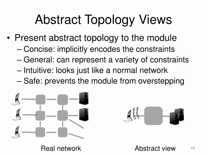 Abstract Topology Views