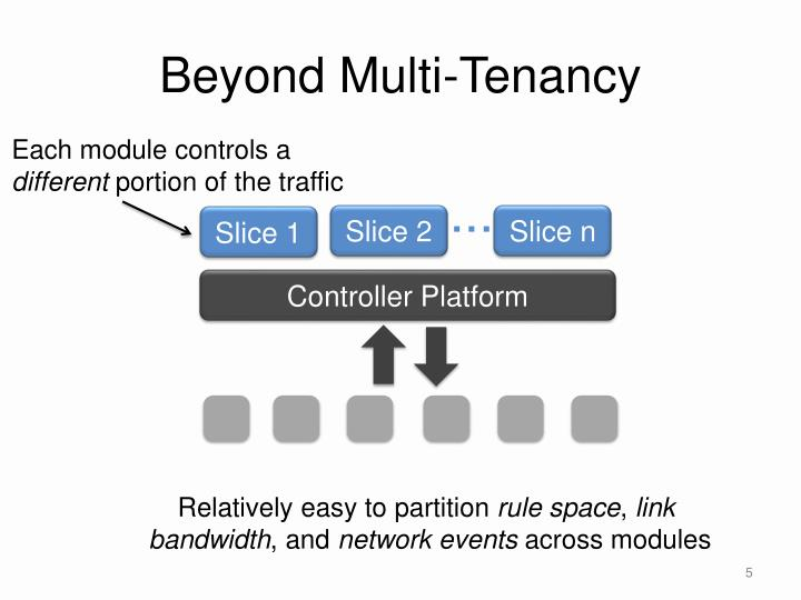 Beyond Multi-Tenancy