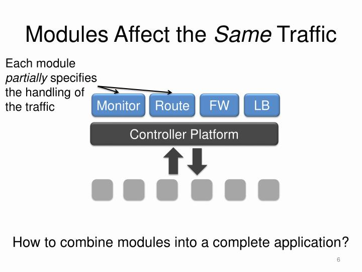 Modules Affect the