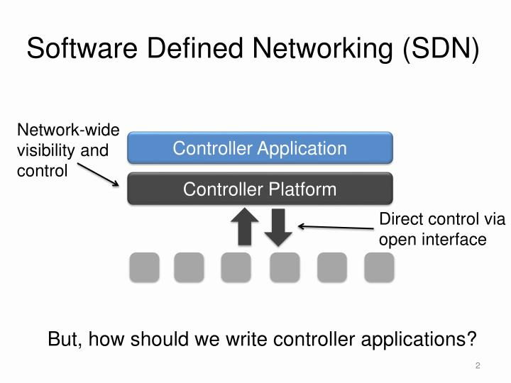 Software defined networking sdn