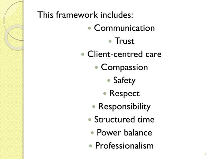 This framework includes: