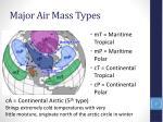 major air mass types