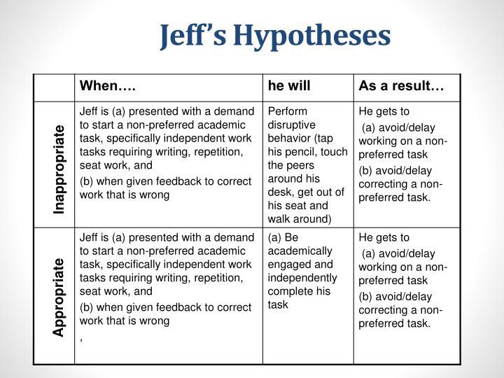Jeff's Hypotheses