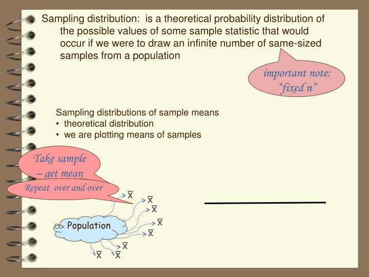 Sampling distribution:  is a theoretical probability distribution of