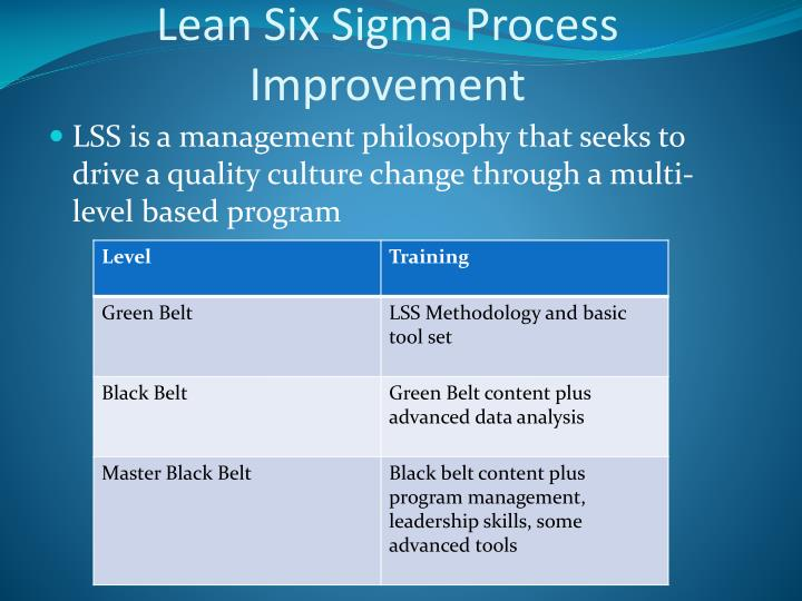 Lean Six Sigma Process Improvement