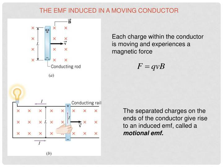 THE EMF INDUCED IN A MOVING CONDUCTOR