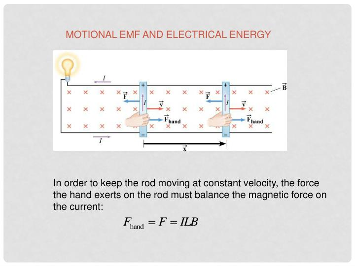 MOTIONAL EMF AND ELECTRICAL ENERGY