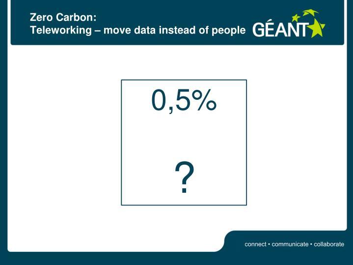 Zero Carbon: