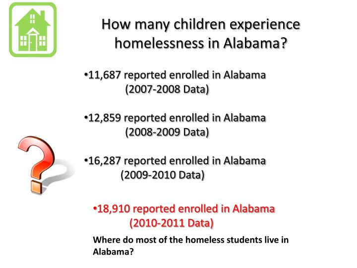 How many children experience homelessness in alabama