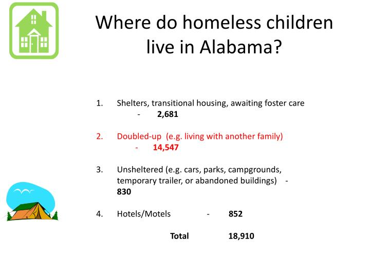 Where do homeless children live in alabama