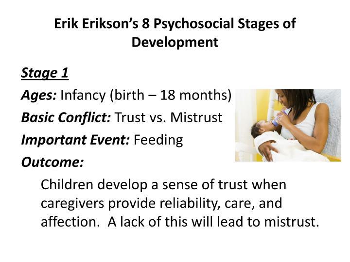 Erik Erikson's 8 Psychosocial Stages of Development