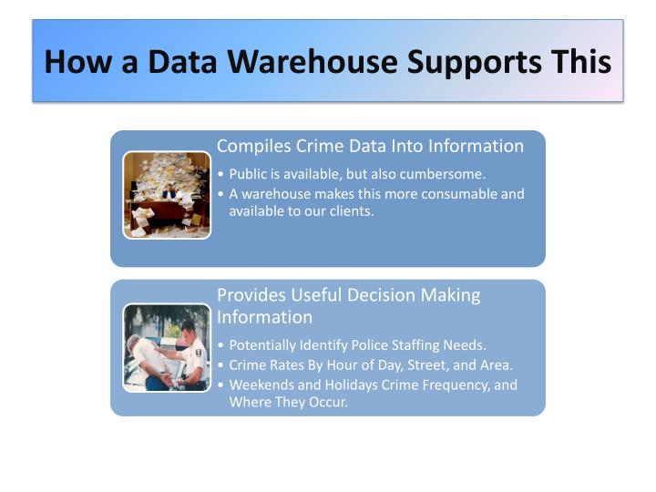 How a Data Warehouse Supports This