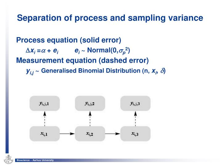 Separation of process and sampling variance