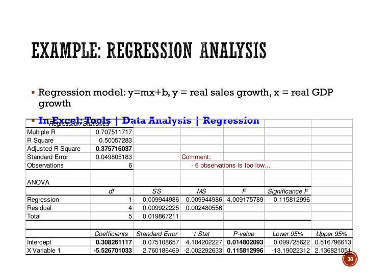 Example: Regression Analysis