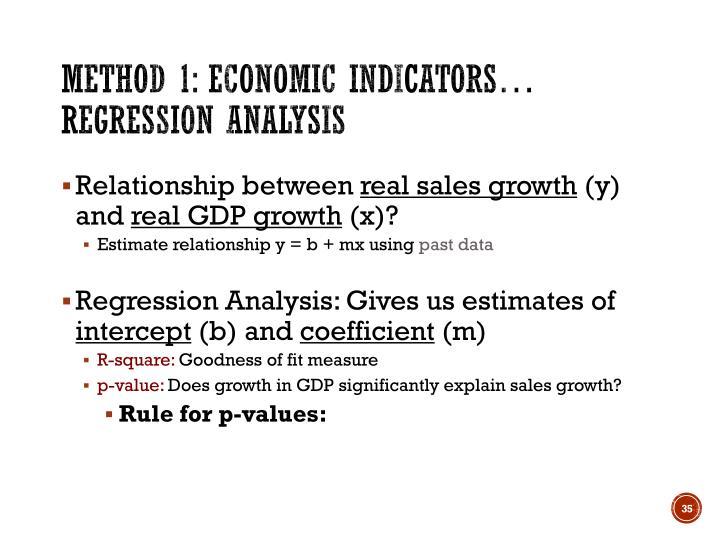 Method 1: Economic indicators…