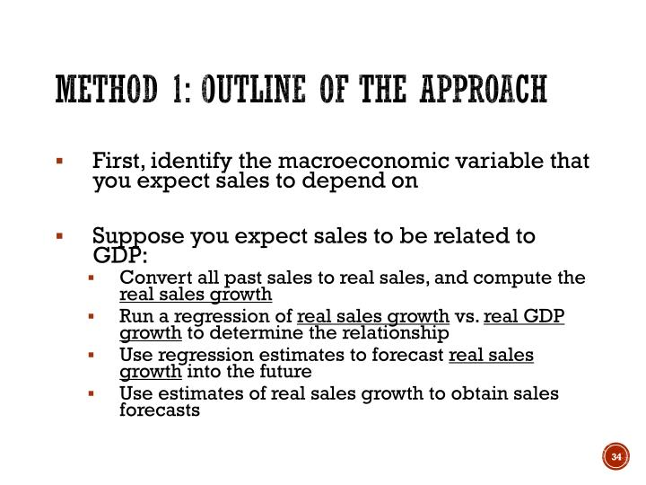Method 1: Outline of the approach