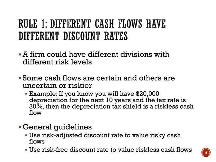 Rule 1: Different cash flows have different discount rates