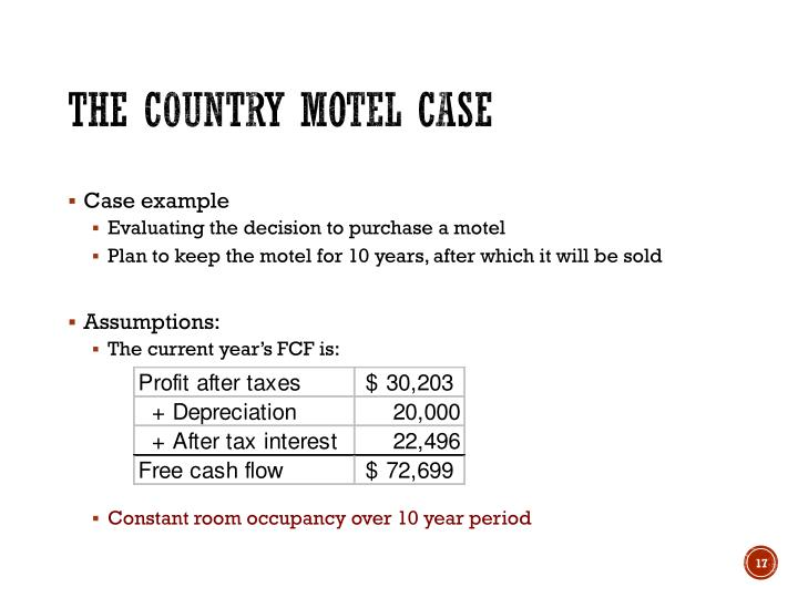 The Country Motel Case
