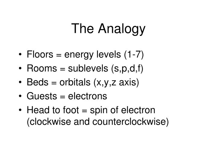 The Analogy