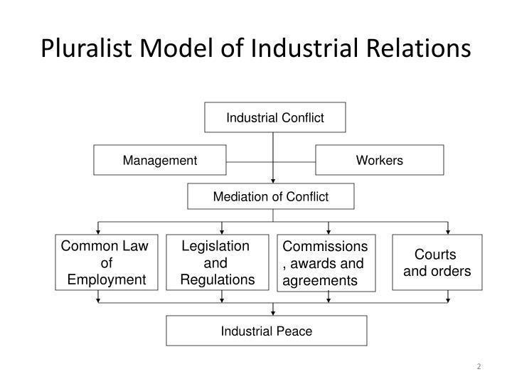 Pluralist Model of Industrial Relations