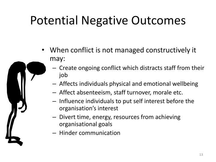 Potential Negative Outcomes
