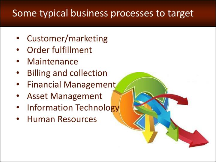 Some typical business processes to target