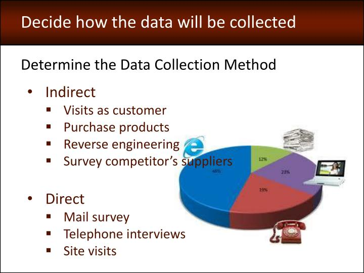 Decide how the data will be collected