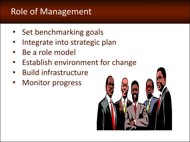 Role of Management