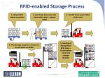 rfid enabled storage process
