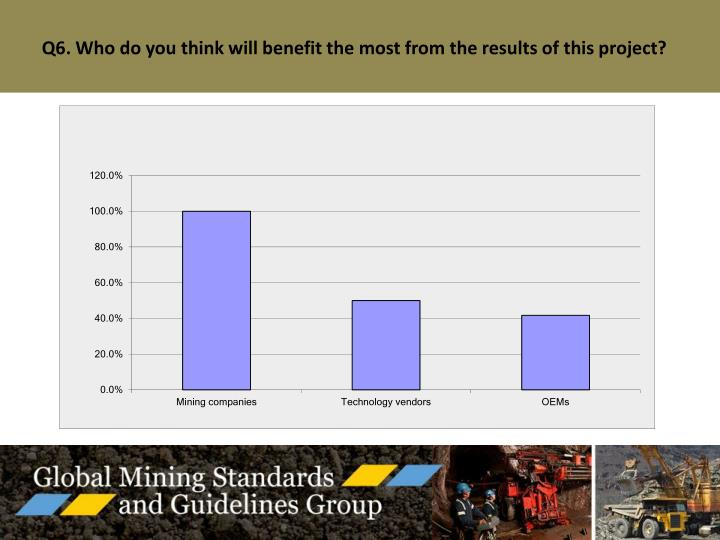 Q6. Who do you think will benefit the most from the results of this project?