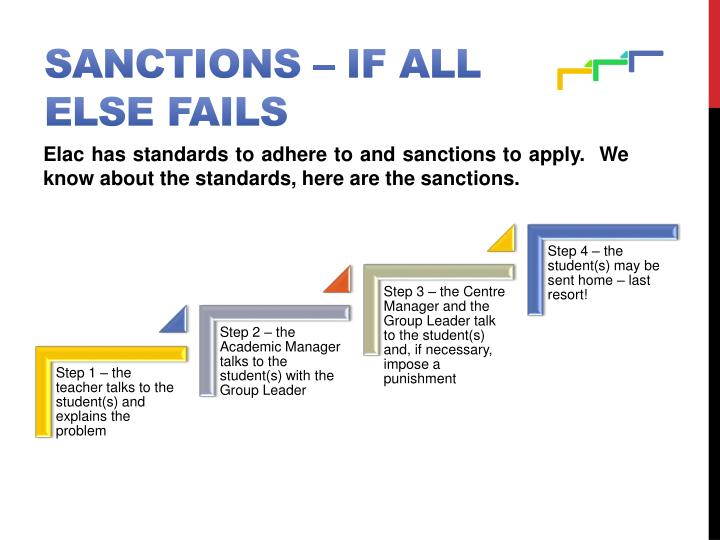 Sanctions – if all else fails