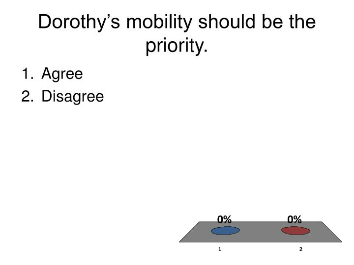 Dorothy's mobility should be the priority.