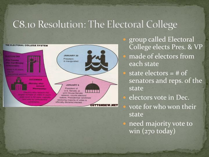 C8.10 Resolution: The Electoral College