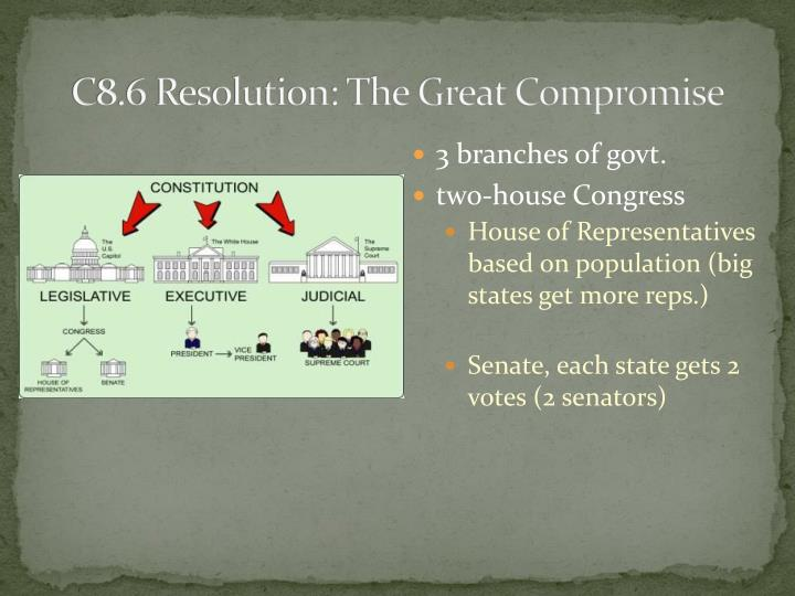 C8.6 Resolution: The Great Compromise