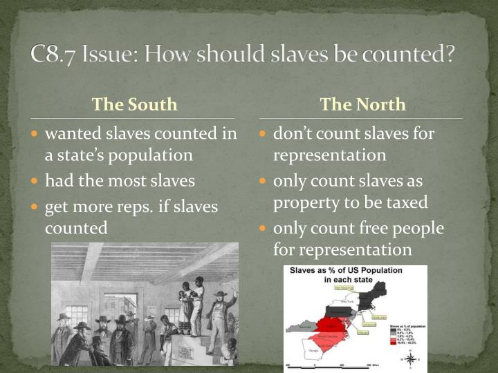 C8.7 Issue: How should slaves be counted?