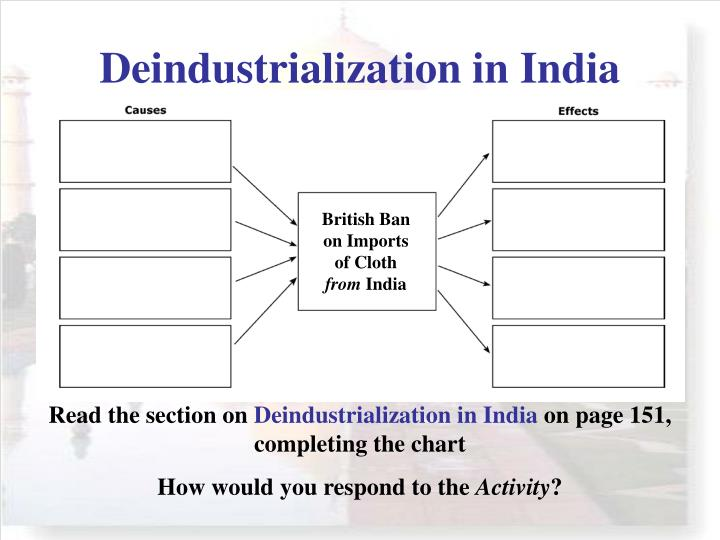 Deindustrialization in India