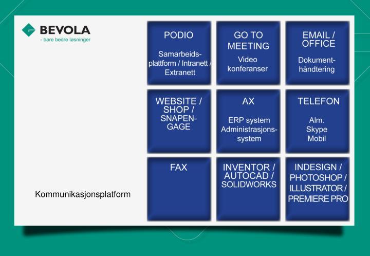 Kommunikasjonsplatform