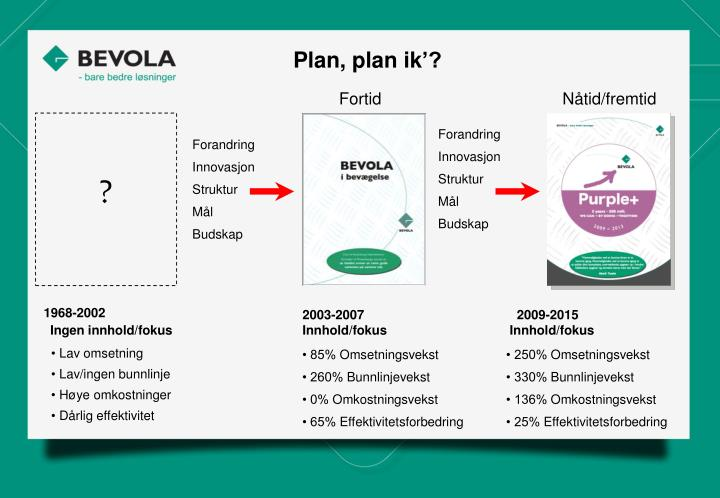 Plan,